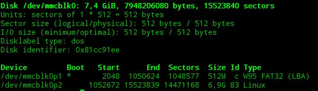 Como configurar o OpenELEC no Raspberry Pi
