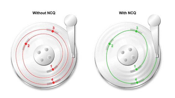 Entenda o NVMe de forma simples e objetiva
